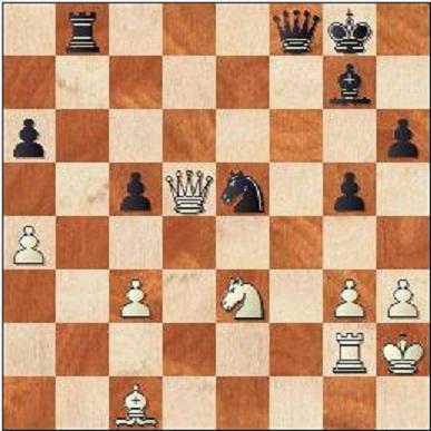 Hur parerar svart schacken på bästa sätt?