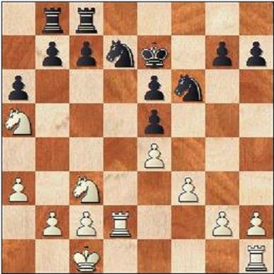 Kan du se svarts plan och hur vit stoppar den från att genomföras?