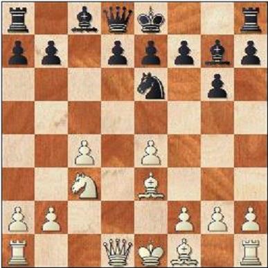 Hur parerar vit det positionella hotet ...Bxc3+?
