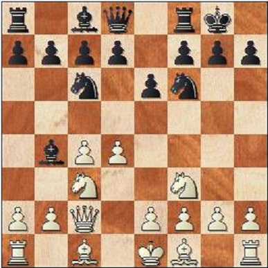 Hur kan vit bemöta svarts plan med ...d6 och ...e5?