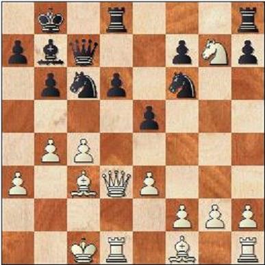 Hur löser vit problemet med det positionella hotet ...d5?